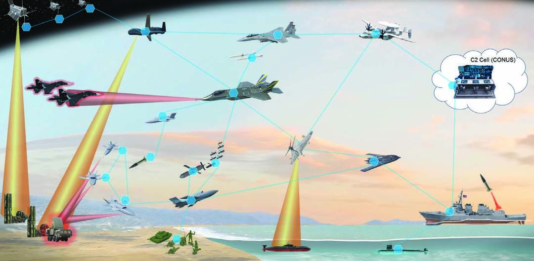 Page 40 of DARPA TILES TOGETHER A VISION OF MOSAIC WARFARE