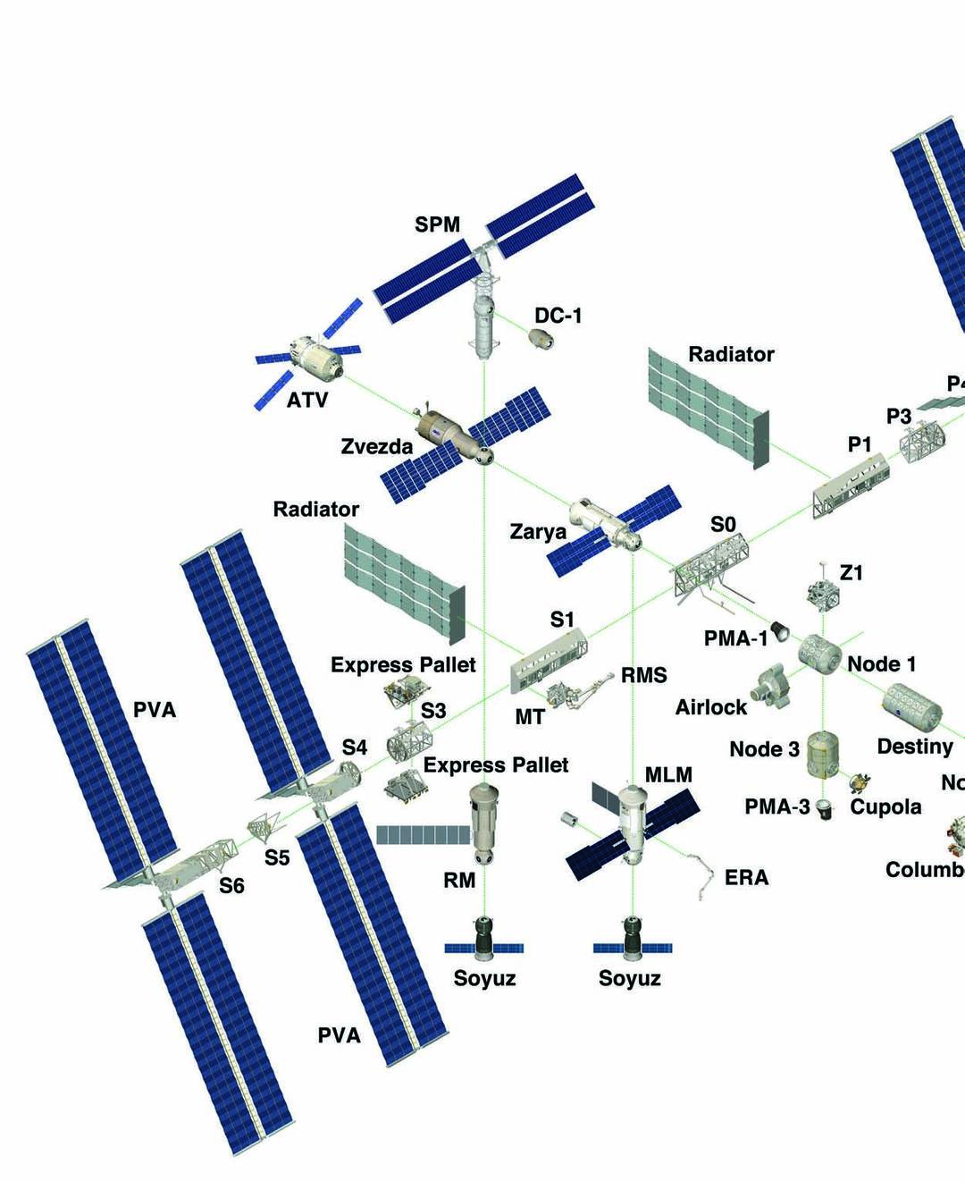 Page 34 of THE INTERNATIONAL SPACE STATION'S MAJOR ASSMEBLY MISSIONS