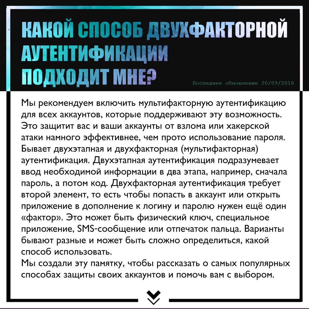 Page 1 of Двухфакторная аутентификация