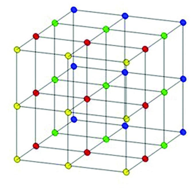 Page 8 of HexGem – Compensazione automatica degli errori geometrici nella produzione di CMM