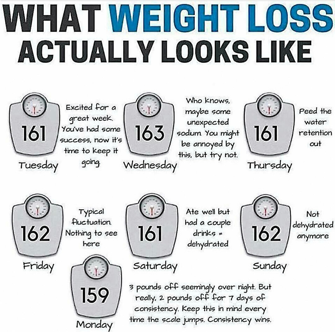 Page 38 of Weight Loss