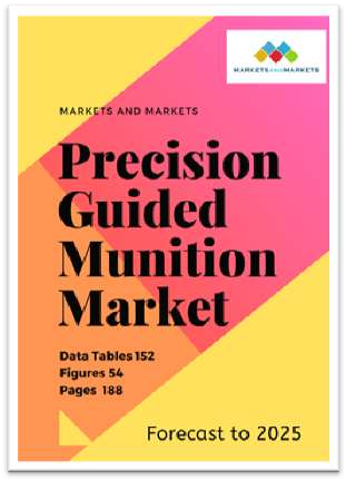 story from: Precision Guided Munition Market worth $47.5 billion by 2025.