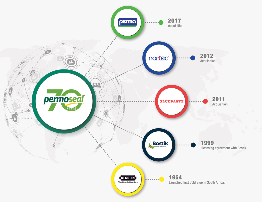Page 28 of Permoseal celebrates 70 years of success