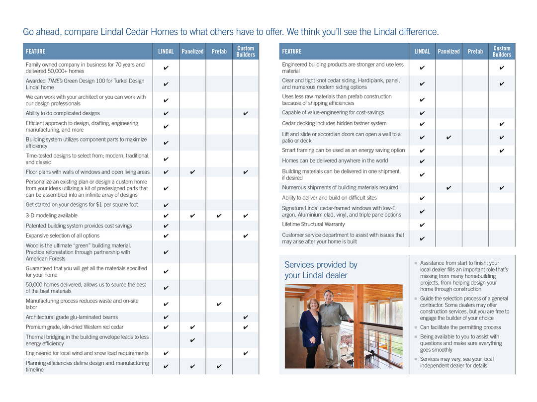 Page 3 of The Lindal Difference