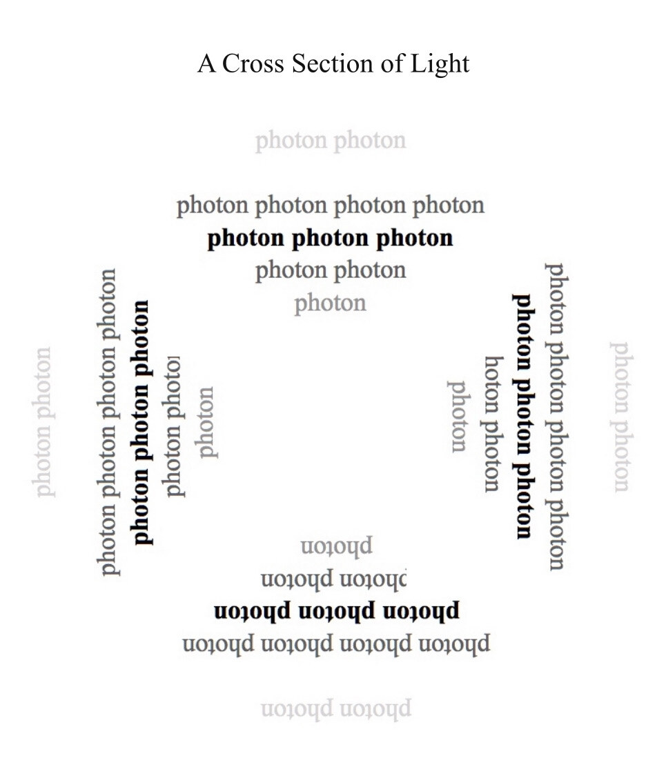 """Page 87 of Kate Griffin's """"A Cross Section of Light"""""""
