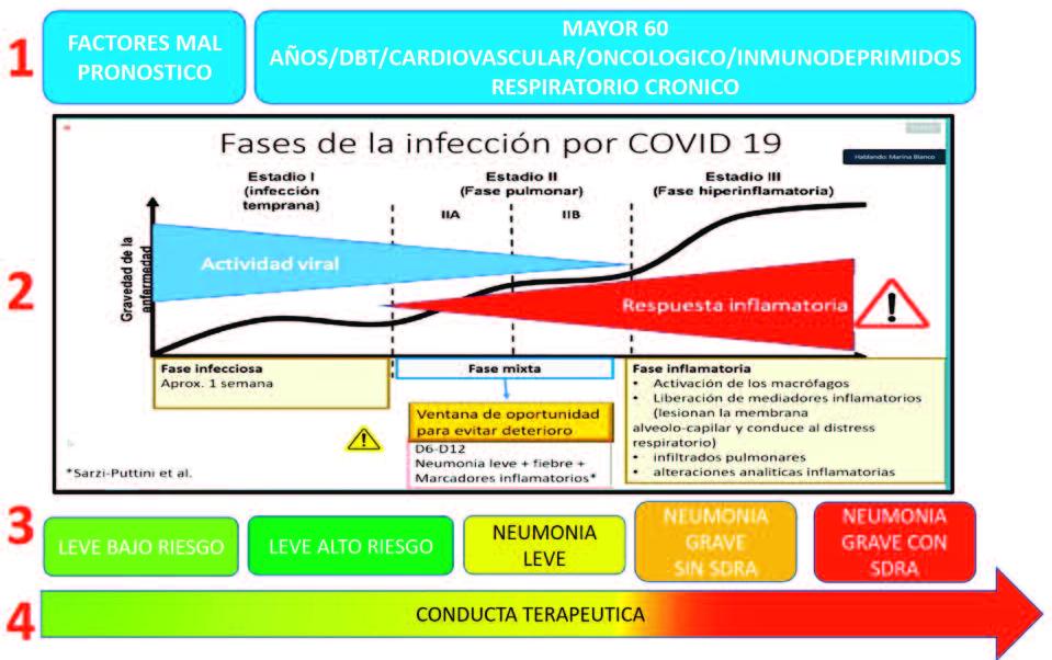 Revista Médica de Tucumán - Agosto 2020 - Issuu