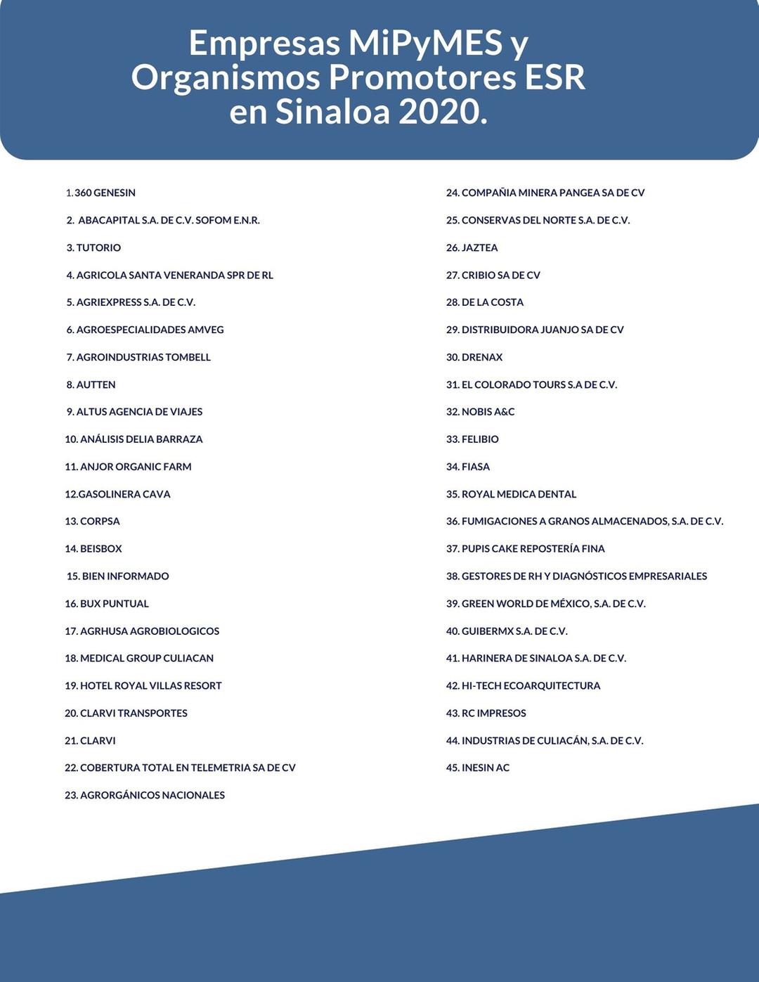 story from: 7º Edición Revista Digital Accionarse, Construyendo Acciones que Inspiran.