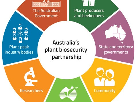Page 56 of Biosecurity 101 for botanic gardens