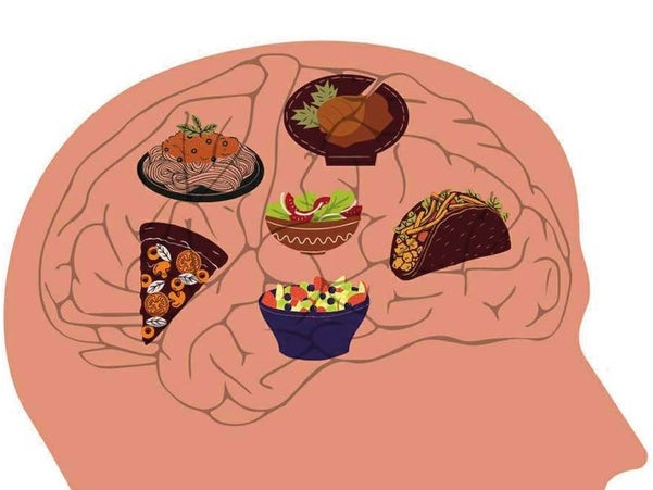 Page 20 of Food Memory: A Sensory Recollection of Home